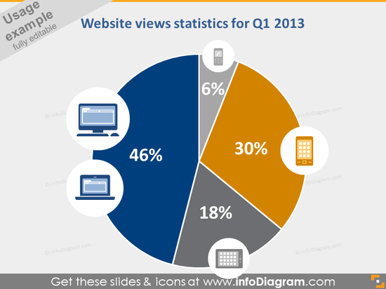 Website views statistics slide infographics powerpoint icons