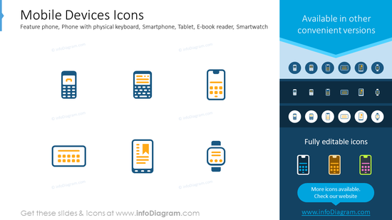 Mobile devices icons: feature phone, phone with physical keyboard