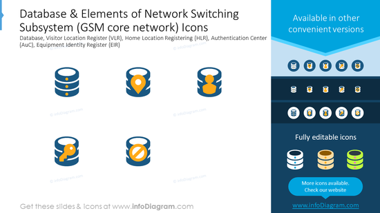 Database, elements of network switching subsystem icons: database, visitor location register (VLR)