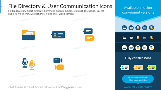 File directory, user communication icons: folder, directory, short message, comment