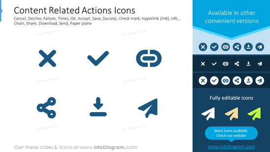 Content related actions icons: cancel, decline, failure, times