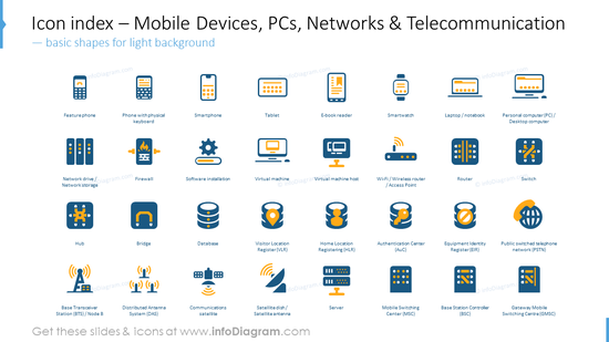 Icon index: mobile devices, PCs, networks. telecommunication