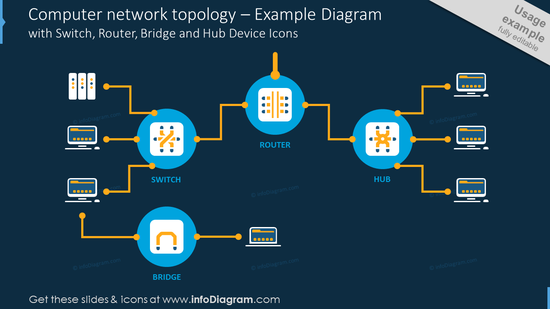 Computer network topology diagram example