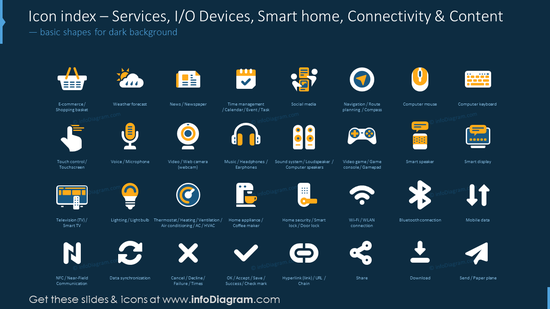 Icon index: services, I/O sevices, smart home, connectivity