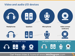 Video Audio devices clipart headphone speaker mic webcam ppt icons