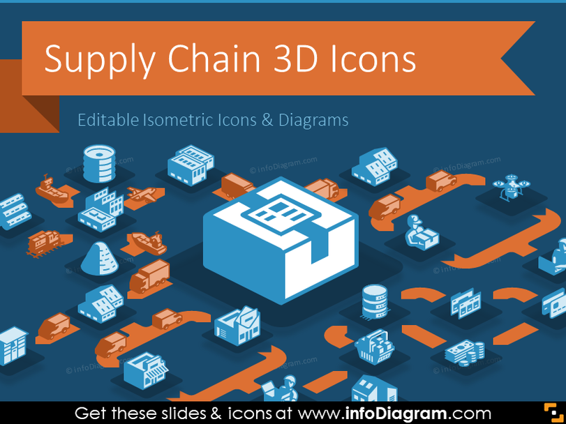3D Supply Chain Vector Icons (PPT isometric graphics)
