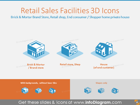 Example of Retail Sales Facilities 3D Icons
