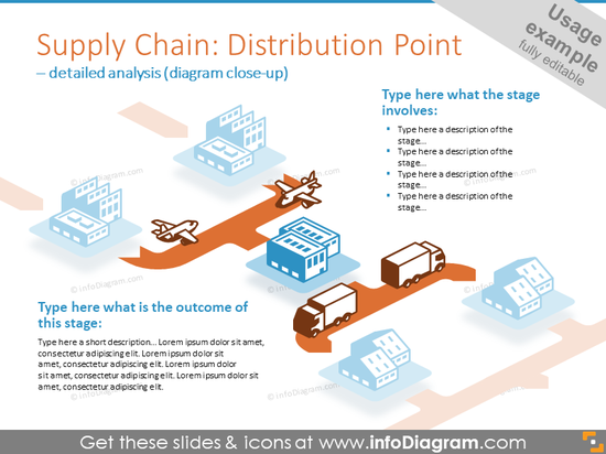 Detailed analysis of distribution point illustrated with 3D graphics