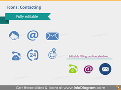 communication contacting mailing phoning infographics pptx