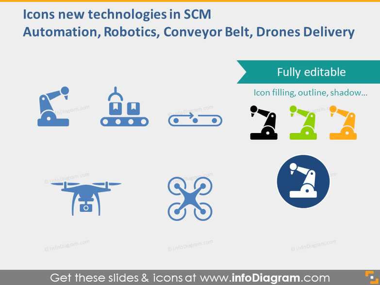 Examples of the icons intended to show technologies in SCM