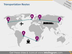 Map with pins and major transport routes plane, train and ship