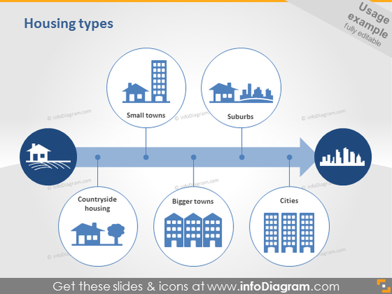 city town Housing types elements pptx clip art pins