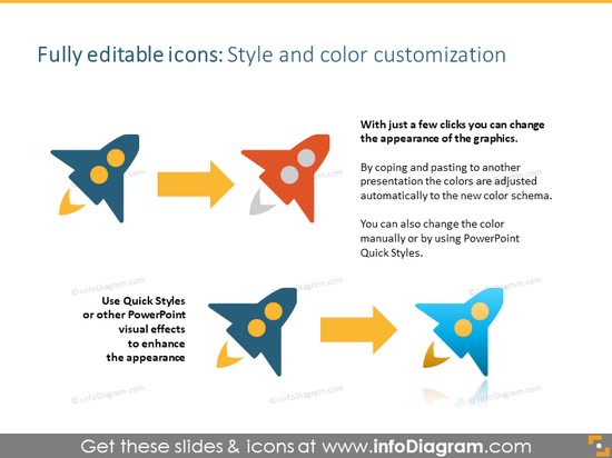 Style and color customization of icons