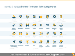 Index of needs and values icons