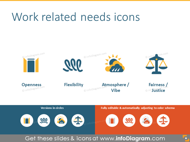 Work needs: openess, flexibility, friendly atmosphere, justice