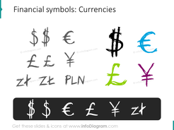 currency doodle dolar euro yen pound sterling zloty ppt icon