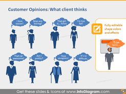 Customer Opinion People Silhouettes PowerPoint