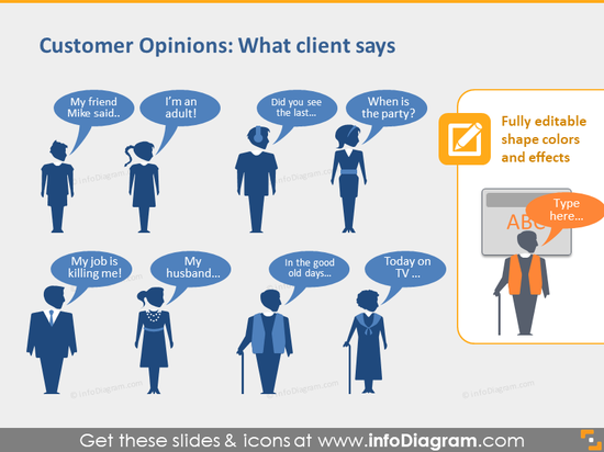 Customer Preferences Demographics Silhouettes PowerPoint