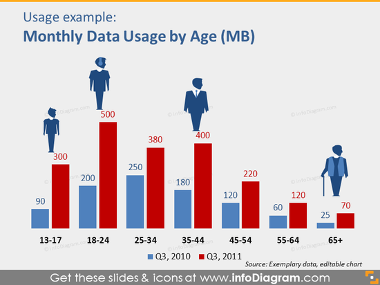 Client Demographics chart Data Usage PPT Silhouettes
