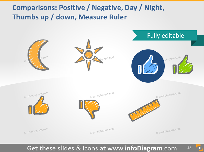 Positive, negative, day, night, thumbs up, thumbs down