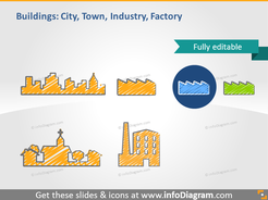 building icon factory city town hand drawn symbol church