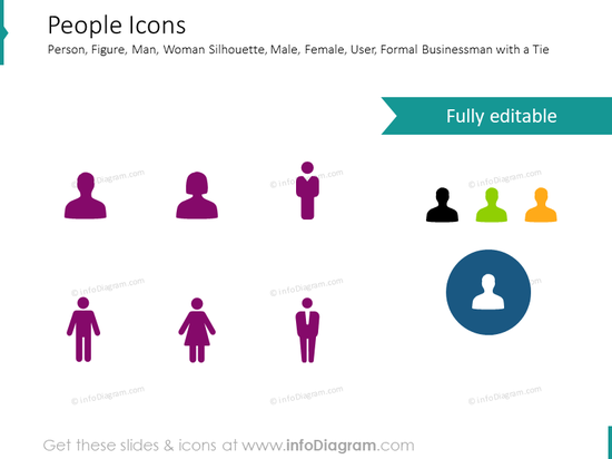 User, man, woman, businessman symbols