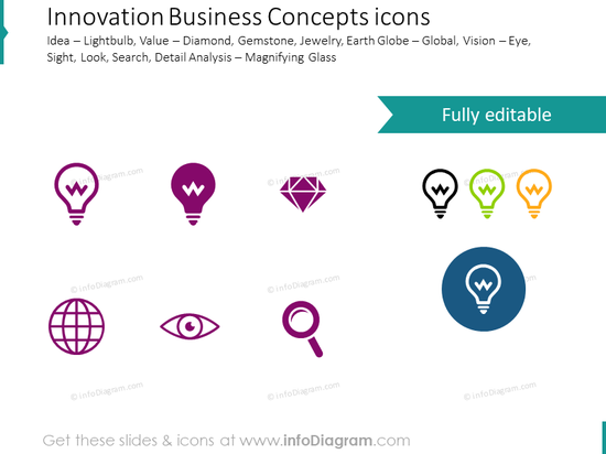 Business Concepts: idea, value, globe, vision, search