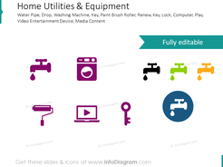 Home equipment: water pipe, key, brush, pc, content, renew, utilities icon
