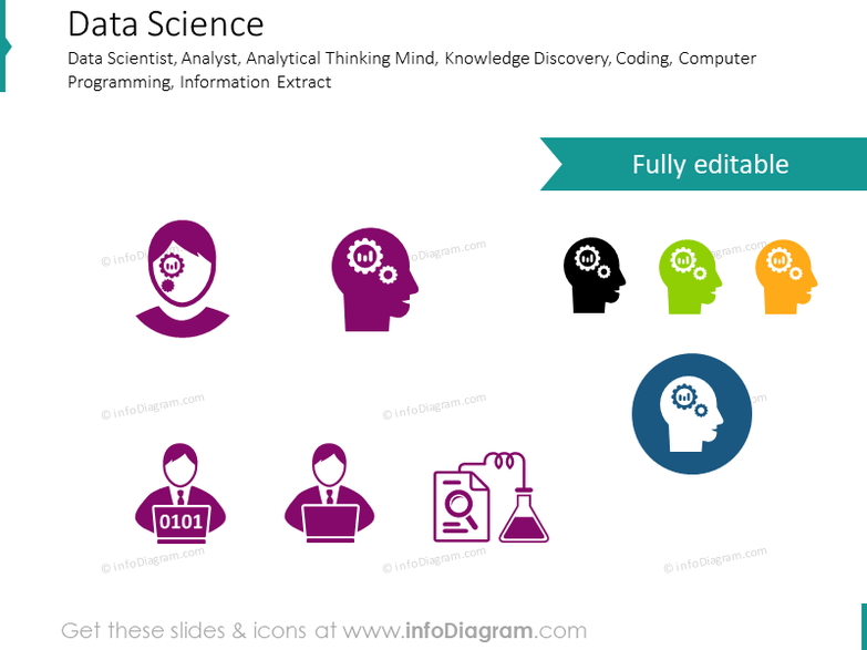 Data Scientist, Analyst, Knowledge Discovery