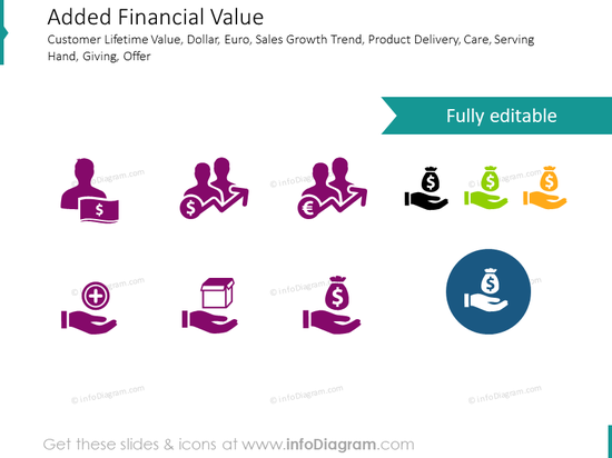 Added Value, Customer Lifetime Value, Care, Serving Hand icons