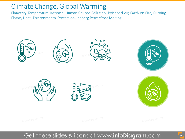 Climate Change, Global Warming