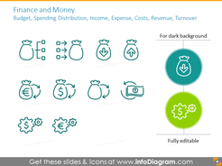 Finance and money: budget, income, expense, costs, revenue, turnover