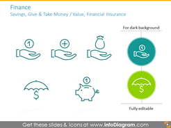 Give and Take Money or Value, Financial Insurance