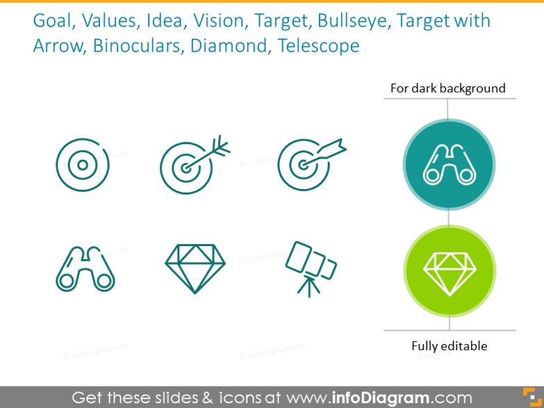 Example of the goal, values, idea and vision symbols