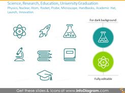 Research and education symbols