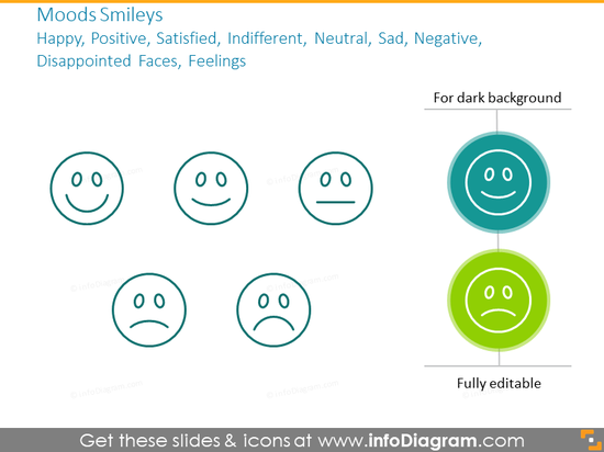 Example of the emotions  outline icons set