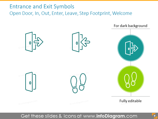 Entrance and Exit Symbols