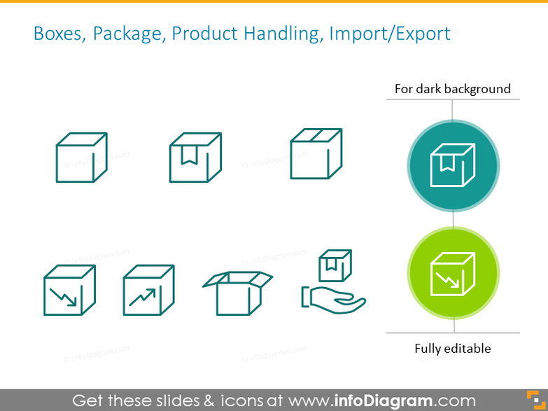 Product handling outline symbols