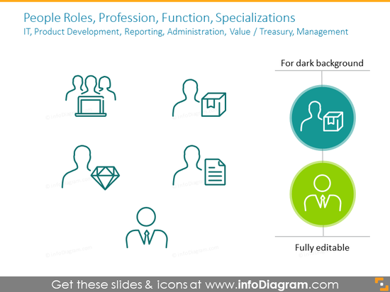 Example of people roles and specializations symbols