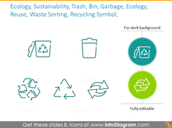 Ecology and recycling outline icons
