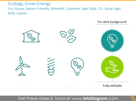 Ecology green energy symbols