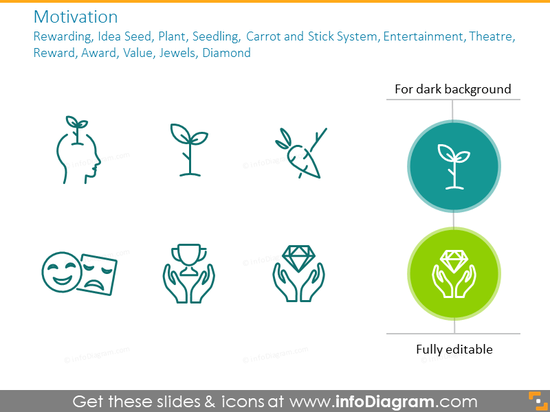Motivation: rewarding, idea seed, plant, seedling