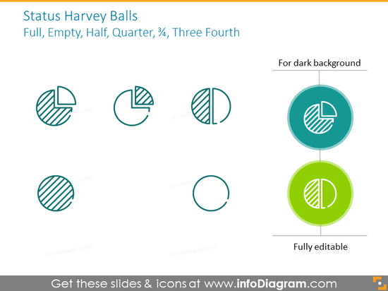 Status harvey balls: full, empty, half