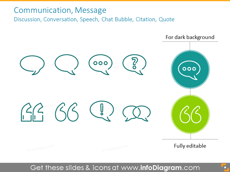 Example of the quotation and speech bubbles symbols