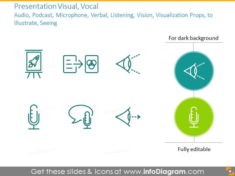 Presentation visual, vocal: audio, podcast, microphone