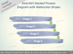 Watercolor SmartArt Stacked Process Diagram pptx