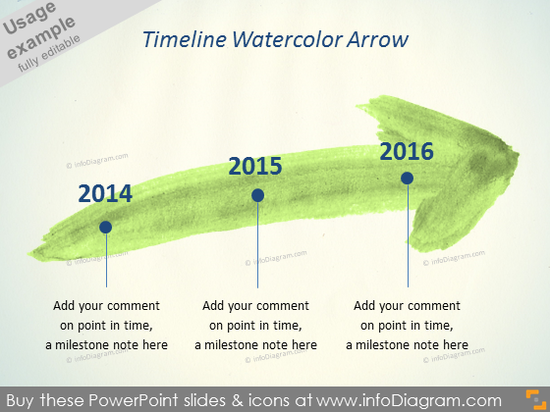 Watercolor Timeline Arrow Aquarelle Brush handdrawn powerpoint