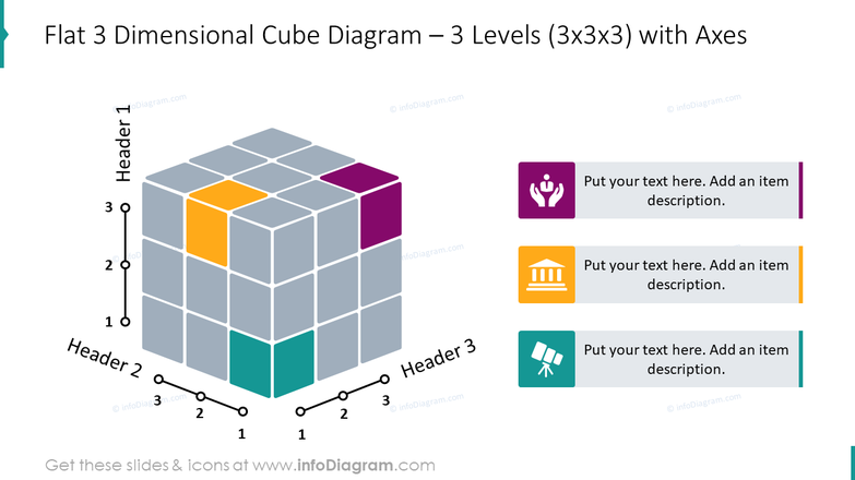 3 levels flat 3 dimensional cube diagram with axes