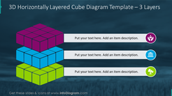 3D horizontally layered cube slide for 3 layers