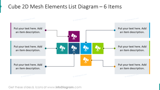 List diagram for 6 items with cube 2D mesh